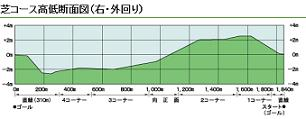 nakayama1600dan.JPG